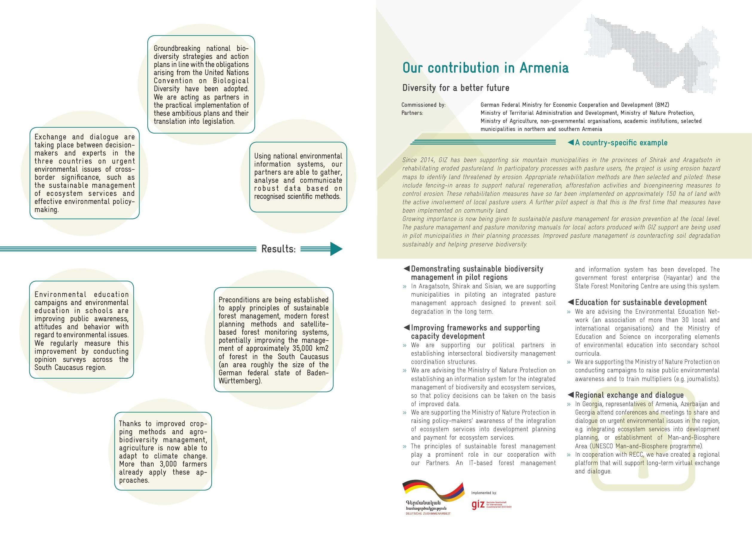 Integrated biodiversity management, South Caucasus